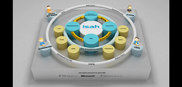 llustration 3D infographic graphic information isah